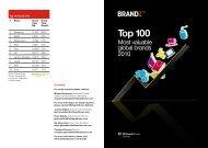 Top 100 - WPP.com