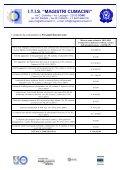 relazione compatibilità tecnico-finanziaria - itis magistri cumacini - Page 5