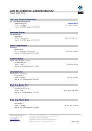 Liste der zertifizierten Luftdichtheitsprüfer - Zertifizierung Bau