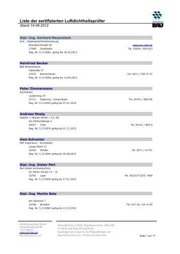 Liste der zertifizierten Sachkundigen - Schweißtechnische ...