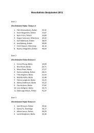 Resultatlista Skolplasket 2012