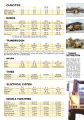 ARTICULATED TRUCKS - Case - Page 7