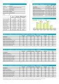 MElhOrES EMprESAS - Sefaz Net - Page 2