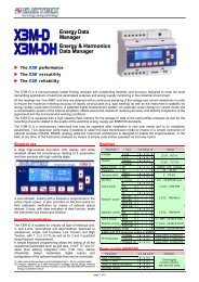 X3M-D Electric Power Analyser
