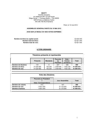 Avis sur le résultat des votes exprimés AGM du 10 mai 2012 ... - Nexity