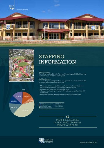 STAFFING INFORMATION - Coomera Anglican College