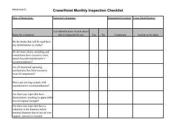 Crane Hoist Monthly Inspection Checklist