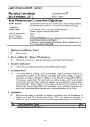 Tree Preservation Orders with Objections