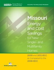 Missouri - Building Energy Codes
