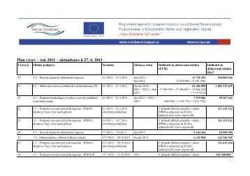 Plán výzev – rok 2011 – aktualizace k 27. 6. 2011 - ROP Severozápad