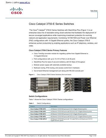 Cisco catalyst 1900 series manual / Gate forum test series free download