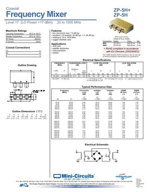 Mini Circuits Mixer