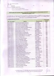 Homologação das Inscrições Processo Seletivo - Mestrado 2013