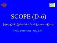 3DayCar Briefing - July 2001