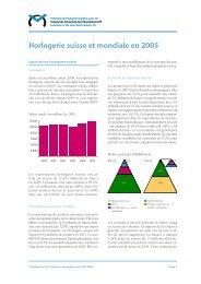 Horlogerie suisse et mondiale en 2005