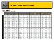 PAYLOAD/TOWING CAPACITY CHART
