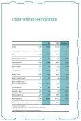 Download Geschäftsberichte 2011 - Mühlbauer AG - Page 2