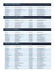 com m itt ee membership - The Money Management Institute - Page 2