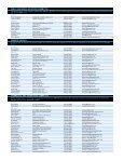 com m itt ee membership - The Money Management Institute - Page 6