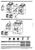DILMP32…DILMP200 - Moeller - Page 3