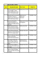 S/NO ORGANISATION NAME PROJECT ID 1 Shirika la Kupambana ...