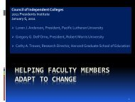 Presentation Slideshow - The Council of Independent Colleges