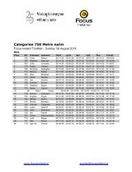 Categories 750 Metre swim - Focus Ireland