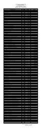 Pre-Closing Trial Balance as of December 2010 - Jagna
