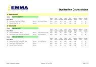 Ergebnisse Oschersleben - Emma