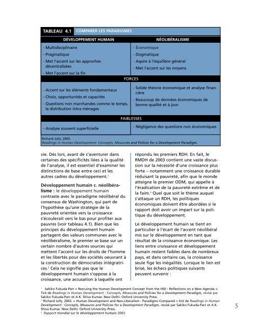 QUALITÉ D'ANALYSE - Human Development Reports - UNDP