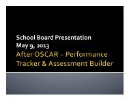 Introduction to Performance Tracker Plus - PDF - Haverford ...