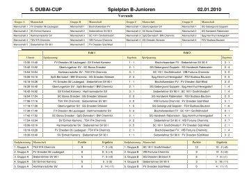 5. DUBAI-CUP Spielplan B-Junioren 02.01.2010