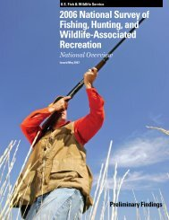 Research Report - Take Me Fishing