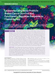 leukocyte Complexity Predicts Breast Cancer survival and ...