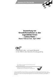 aktuelle Auswertung der Juleica-Daten - Jugendserver Niedersachsen