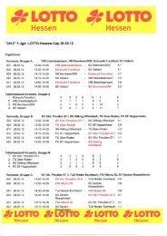 Ergebnisse - Eintracht Frankfurt Miniadler
