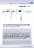 Conectores Estancos. Aplicaciones Marinas - LTW - Page 5