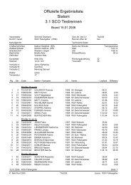 3scoTestrennenRTL_Klassen und Jahrgang - Schiclub Oberland