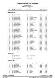 Schlussklassement (nach Zeiten) - Ski-Club Villars-sur-Glâne