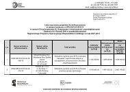 Lista rezerwowa projektów wyłonionych do dofinansowania