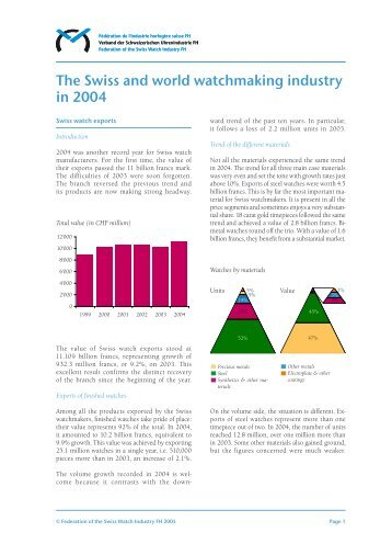 The Swiss and world watchmaking industry in 2004 - Federation of ...