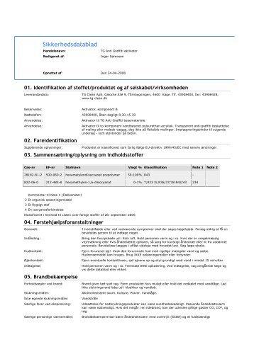 Sikkerhedsdatablad - TG-CLEAN ApS