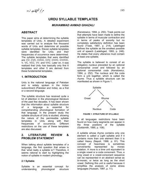 URDU SYLLABLE TEMPLATES - Center for Language Engineering