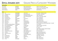 Epica Awards 2011 GRAND PRix & CAtEGORY WiNNERs