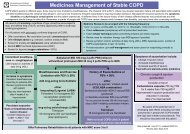 COPD Guidelines - Leicestershire Medicines Strategy Group