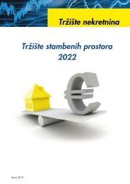 Tržište nekretnina Tržište stambenih prostora 2022 - Limun