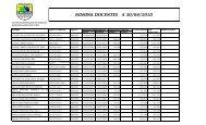 base septiembre - I. Municipalidad de Cerrillos