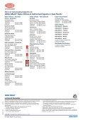 Padlocks Padlocks & Padlock Accessories - RMS - Page 3