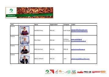 Teilnehmerliste für Internetseite - COCOANET.EU