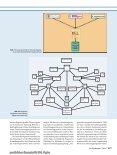 Informationstech- nologie in der Reproduktionsmedizin - Seite 3